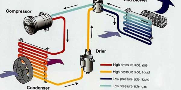 قطعات مکانیکی یخچال